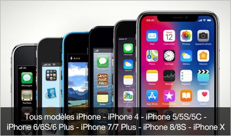 GAmme iPhones
